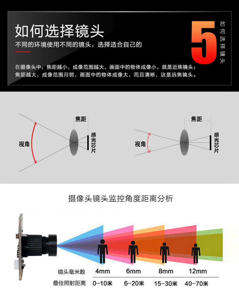 milhões de pixels 1080p backlight tiro ar0230