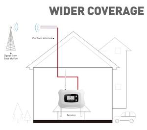 Image 5 - 스마트 3G WCDMA 2100 휴대 전화 신호 리피터 밴드 1 UMTS 3G 2100MHz 신호 증폭기 70dB 이득 LCD 디스플레이 3G WCDMA 부스터