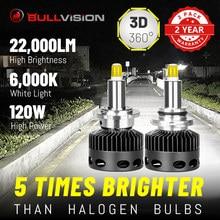 Bullvision H7 fari a LED 22000LM chip CSP a 360 gradi nascosti D1S D2S D3S D4S H1 H11 9005 9006 HB3 HB4 H8 H9 D2H Canbus 120W 12V