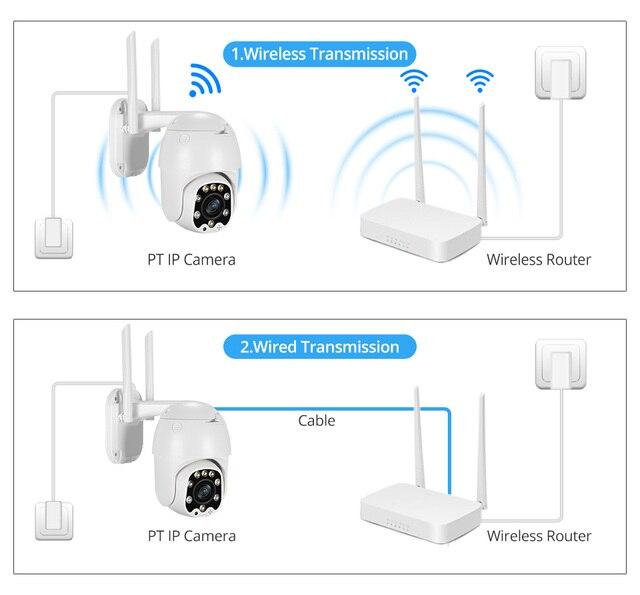 Caméra de surveillance dôme extérieure PTZ IP Wifi hd 2MP/1080P, dispositif de sécurité domestique sans fil, avec suivi automatique, Zoom numérique x4, alarme sonore et visuelle 3