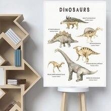 Jongen Kamer Muur Art Print Dinosaur Canvas Schilderij Modulaire Print Speelkamer Poster Grafiek Educatief Foto Kwekerij Kinderkamer Decor