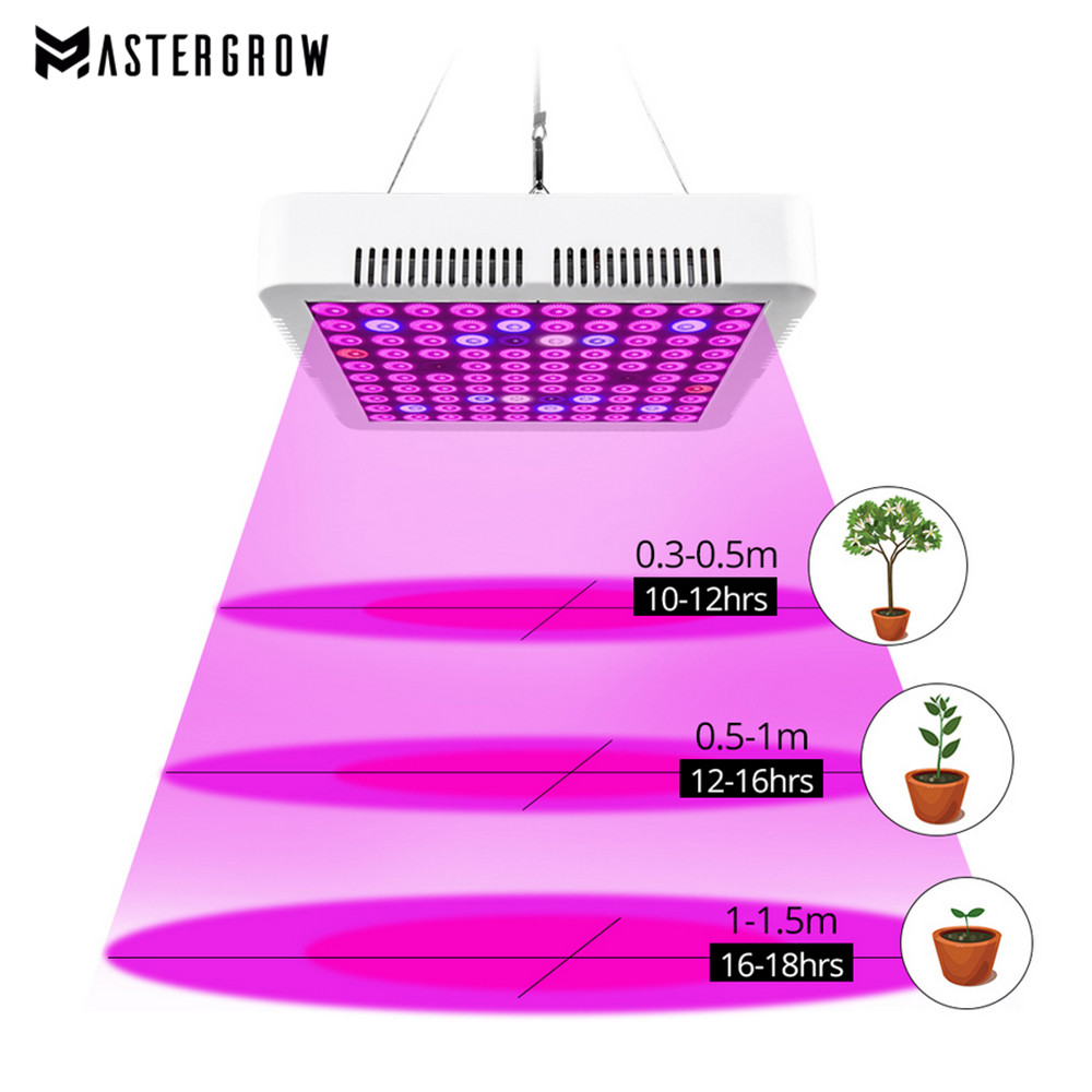 Growing Lamps LED Grow Light 25W 45W 300W AC85-265V Full Spectrum Plant Lighting For Indoor Plants Flowers Seedling Cultivation