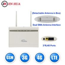 Hotspot Router Tenda Tp Link 4g Modem Huawei Mobile-Wifi B525s-65a Sim-Card 300mbps LTE