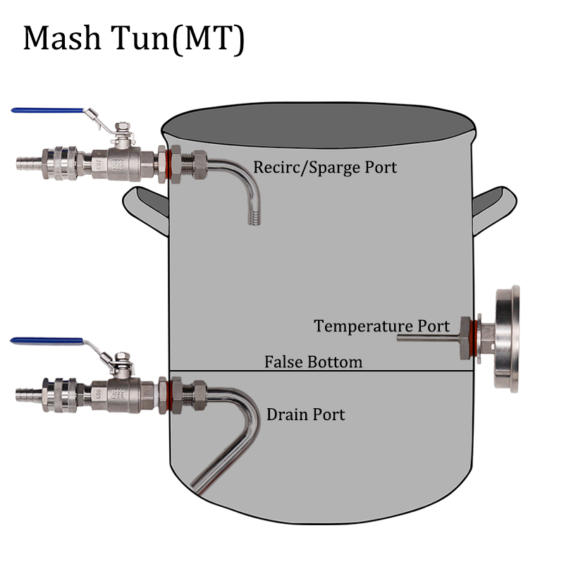 Mash Tun(MT) Homebrew Kettle Weldless Conversion Kit Sparge Drain Thermometer Ports  Qucik Disconnect Style