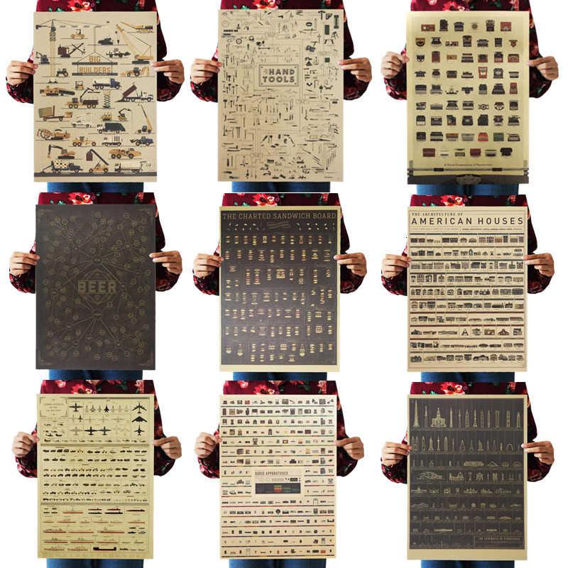 차트 샌드위치 보드 랜드 마크 맥주 컬렉션 그림 포스터 빈티지 Decoracion 벽 아트 크래프트 종이 포스터 벽 스티커