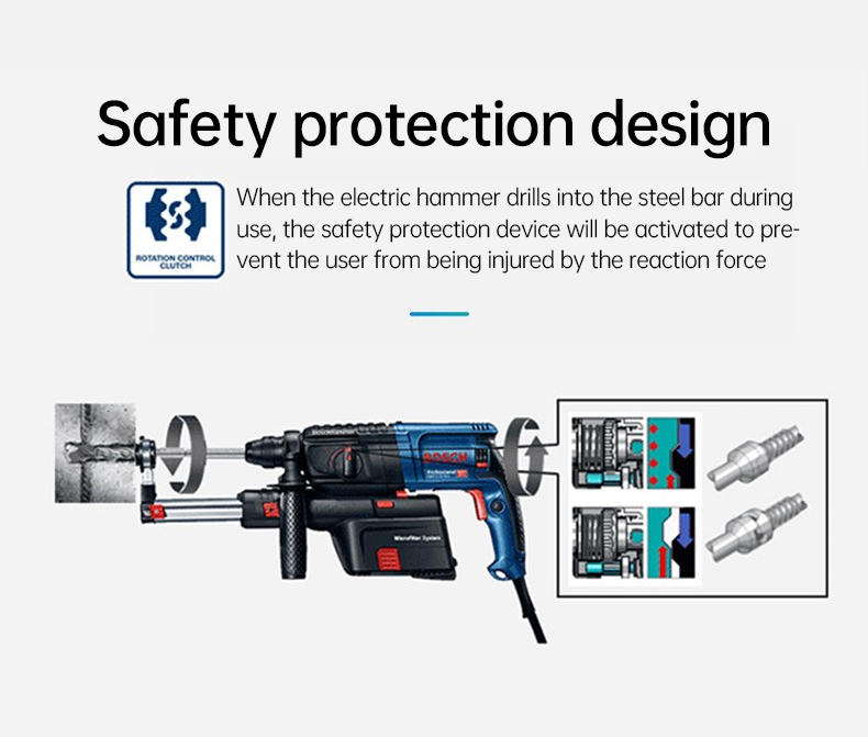 Safety protection design