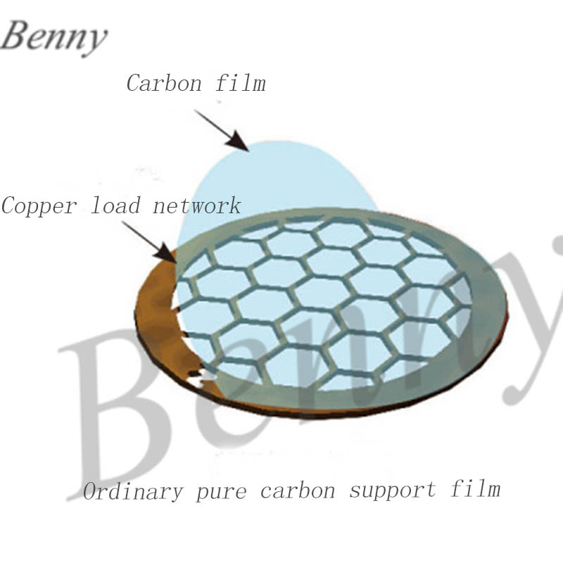 300 To 400 Mesh Domestic Copper Net Ordinary Pure Carbon Film TEM Resistant Organic Solvent