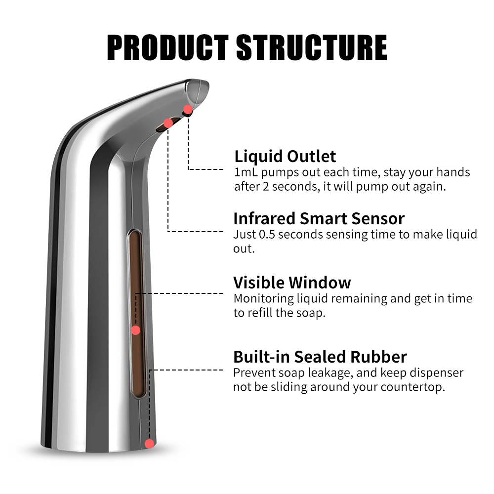 400ml Useful Smart Sensor Touchless Electroplated Sanitizer Dispensador Automatic Liquid Soap Dispenser for Kitchen Bathroom 400ml Useful Smart Sensor Touchless Electroplated Sanitizer Dispensador Automatic Liquid Soap Dispenser for Kitchen Bathroom