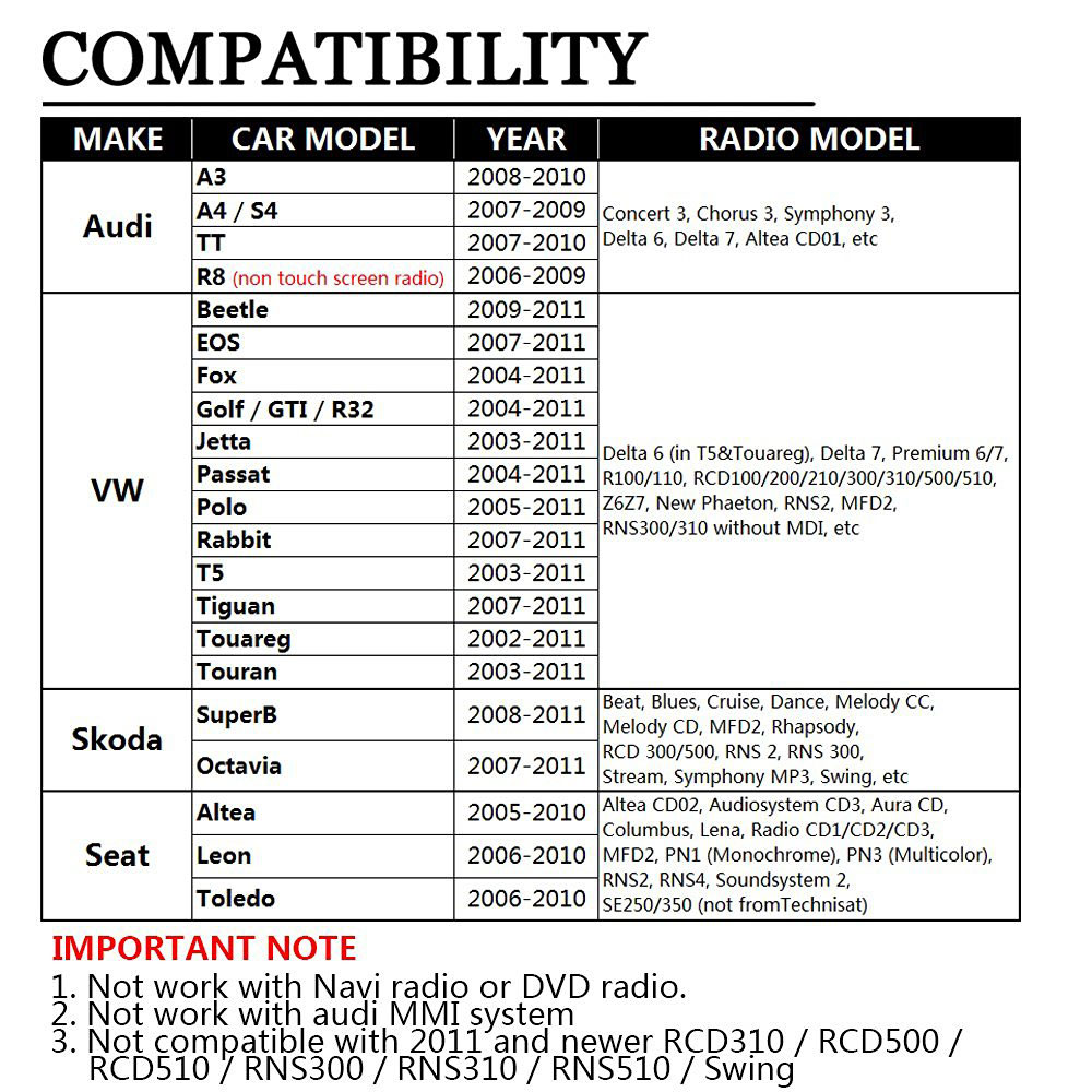 VEHEMO USB SD 3,5 мм вход AUX Автомобильный MP3 музыкальный адаптер CD чейнджер аудио адаптер 12Pin для VW для Audi для Skoda Quadlock