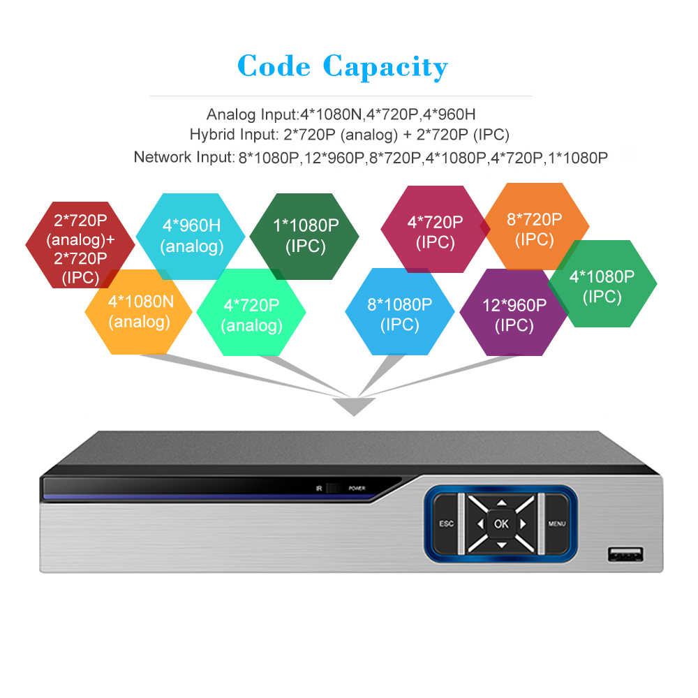 4CH 1080P الهجين 5 في 1 DVR CCTV مسجل فيديو رقمي DVR P2P مراقبة الهاتف عن بعد لمجموعة نظام المراقبة الأمنية