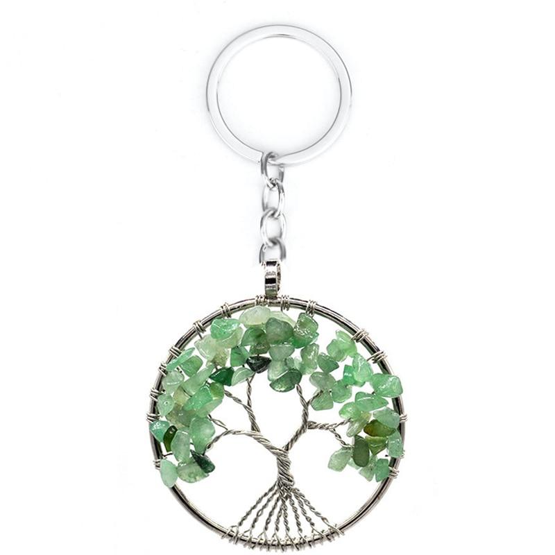 Green Aventurine Key