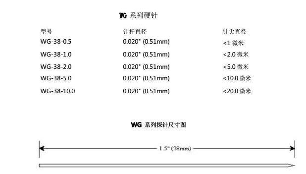 Импортный микрометр Зонд из вольфрамовой стали 1 мкм Пробник 2 мкм Пробник из вольфрамовой стали 5 мкм