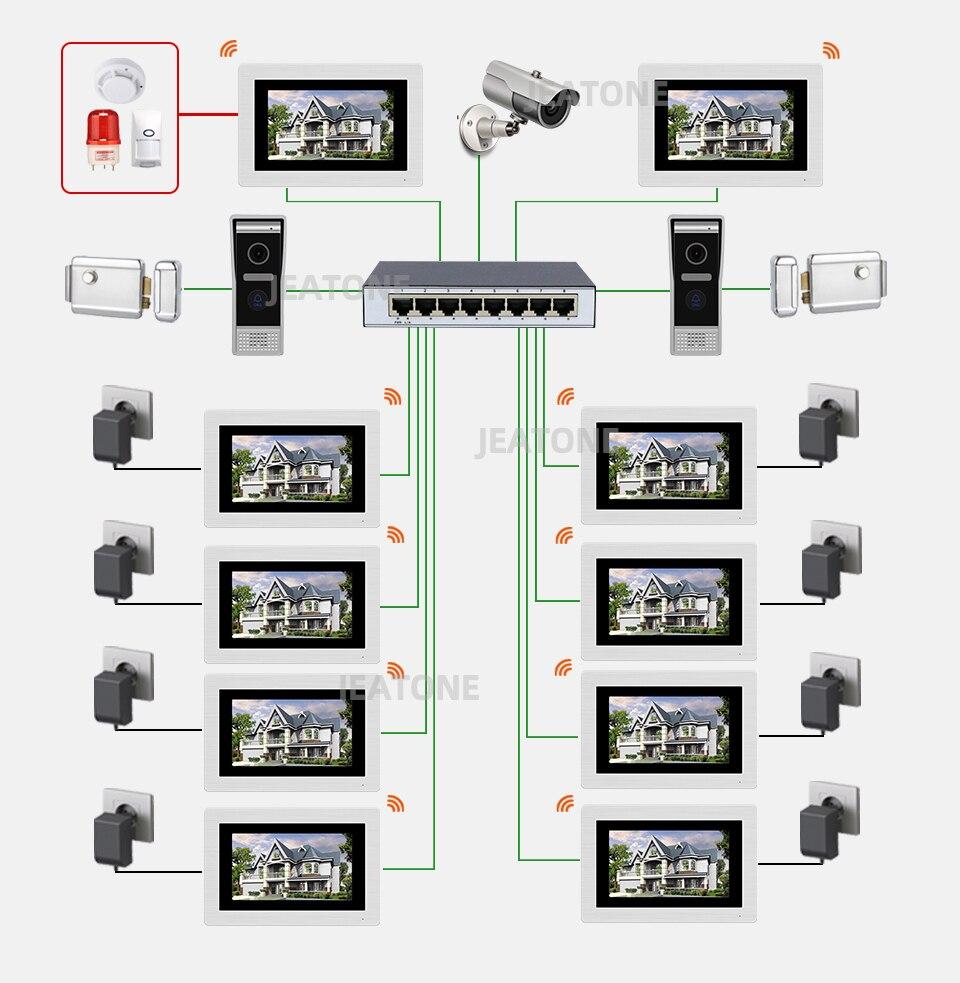 Купить с кэшбэком 7 inch WIFI IP Video Door Phone Intercom Wired Door Bell Door Speaker Access Control System Touch Screen Motion Detection