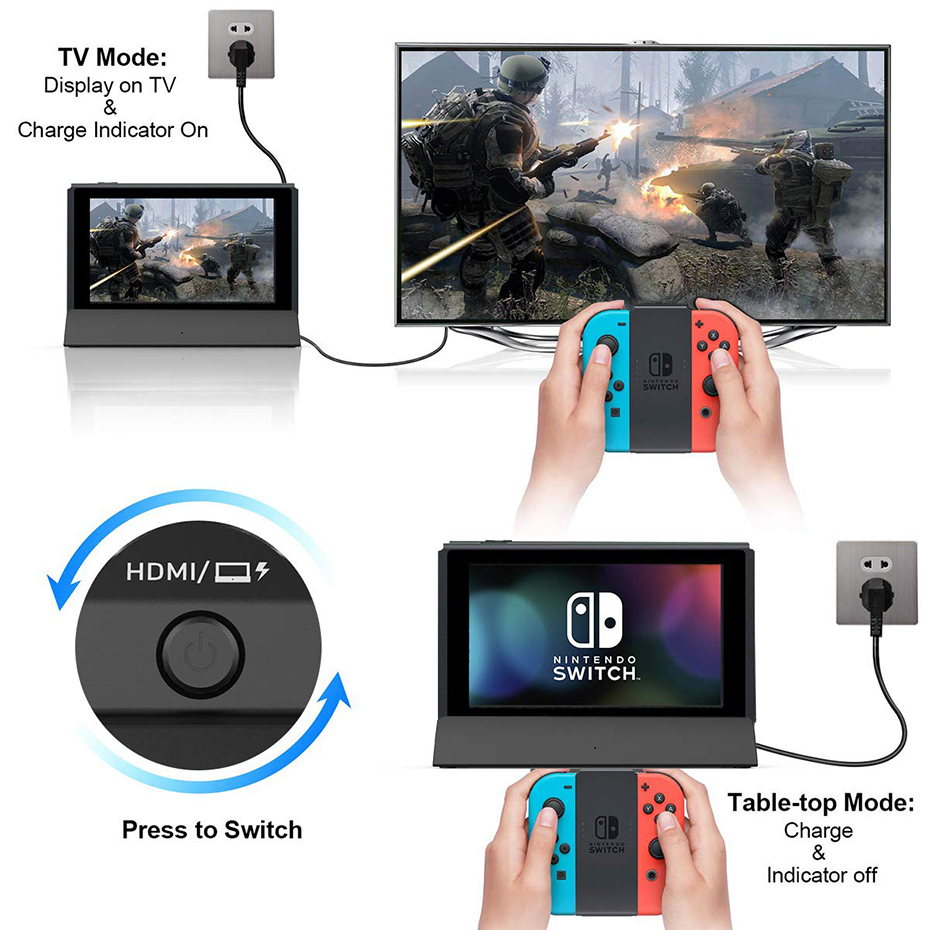 Vogek Portable Dock Station for Nintendo Switch with Type C to HDMI TV Adapter USB 3.0 2.0 Charging Docking Playstand Charger 4