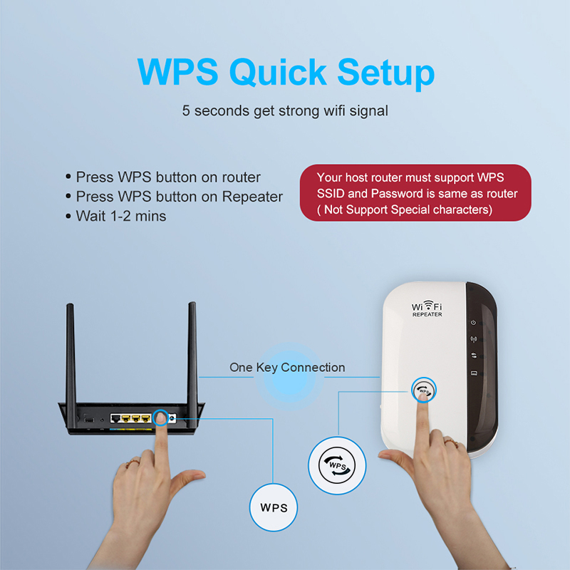 300Mbps Wireless WiFi Repeater with Quick WPS Setup Supports Standard AP Mode 3