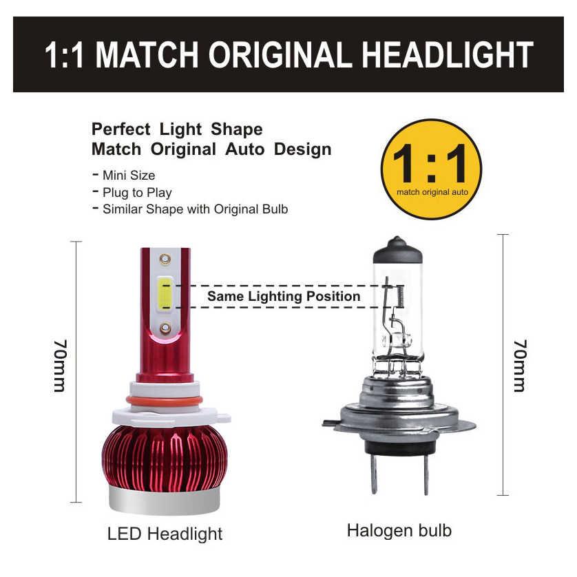 2 Pcs Car Led Headlight 16000LM H1 H3 H7 H8 H9 H11 9005 HB3 9006 HB4 9012 HIR2 H4 9003 Hi/Lo 9004 9007 H13 Auto head Lamp Bulb