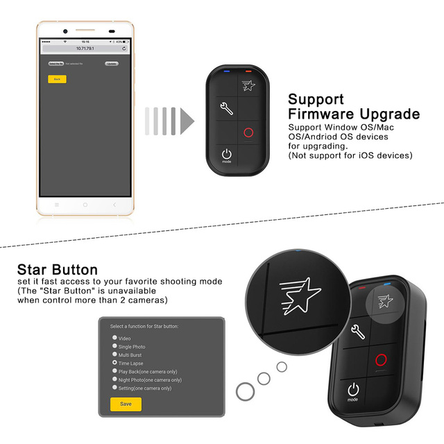 TELESIN Smart Wireless Wi-Fi Remote Control Water-resistant for GoPro Hero 7/6/5/4/3+/3/ 4 Session Sports Action Camera 3