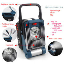 Li-ion Battery LED Work Light Flash Light Site Light Torches Can be Powered by Milwaukee M18 18V Li-ion Battery(China)