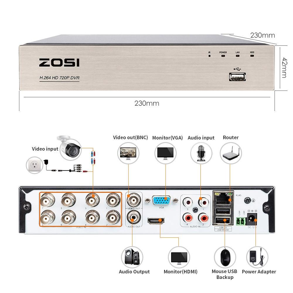 ZOSI 8CH CCTV System HD-TVI DVR zestaw 8 sztuk 720p / 1080p - Bezpieczeństwo i ochrona - Zdjęcie 6