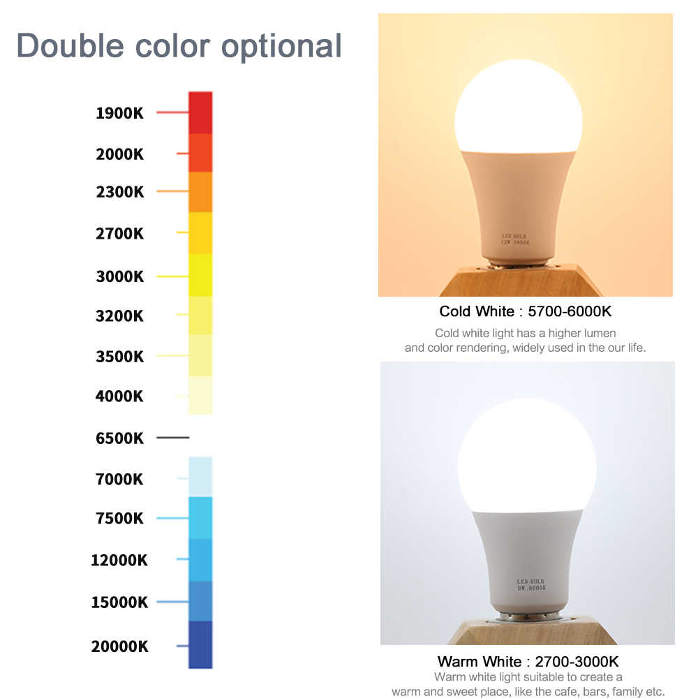 E27 LED Bohlam Lampu 18W 15W 12W 9W 6W 3W 220V 240V lampada Ampul Lampu LED Hemat Energi Bombillas Lampu LED
