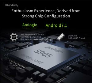 Image 3 - ByJoTeCH T8 โปรเจคเตอร์LED 4500 ลูเมน 1920x1080 โฮมเธียเตอร์Beame 3D Full HD 1080P Amlogic S905 Android proyector VS T6