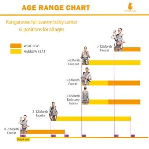 Image 4 - Kangarouse Full Season cotton ergonomic baby carrier baby sling for newborn to 36 month KG 200