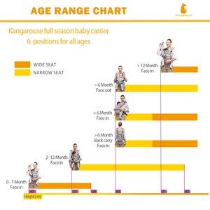 Image 4 - Kangury cały sezon bawełniane ergonomiczne nosidełko dla dzieci chusta do noszenia dzieci dla noworodka do 36 miesięcy KG 200