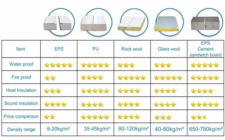 墙体板材分析