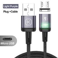 Purple For Micro