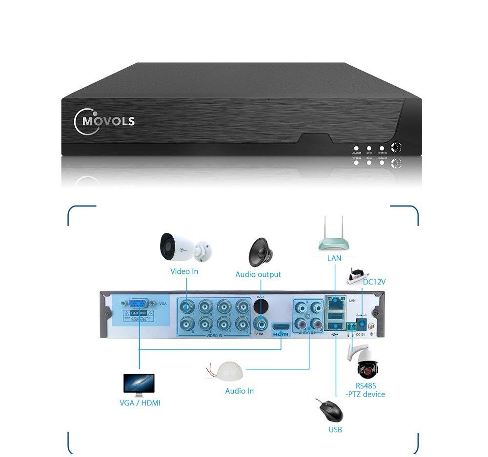 MOVOLS H.265 Video Überwachung System 5MP HD H.265 DVR 4PCS CCTV Kamera Nachtsicht Wasserdichte Sicherheit Kamera System Kit