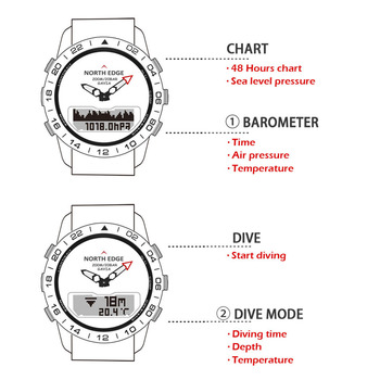 Men Dive Sports Digital watch Mens Watches Military Army Luxury Full Steel Business Waterproof 200m Altimeter Compass NORTH EDGE 5