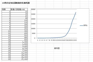 Image 5 - مقياس الجهد الكهربائي Hifivv hifi EIZZ 2.0 بوصة عالي الدقة 24 خطوة الجهد 10K 25K 50K 100K 250K