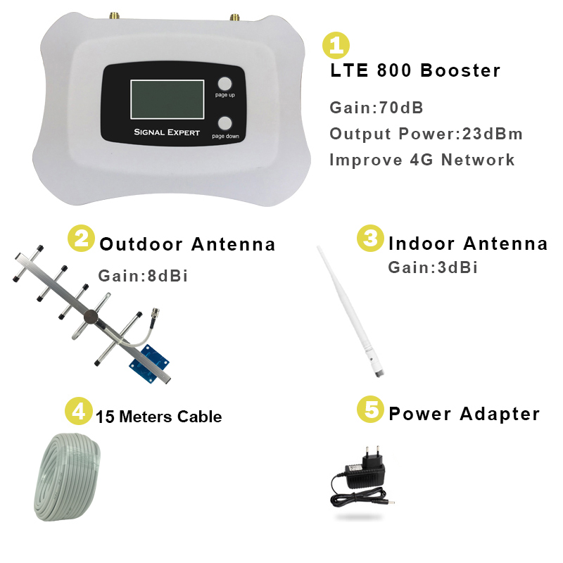 Eropa 4G LTE 800 MHz Band 20 Sinyal Ponsel 4G 4G FDD LTE ALC 70dB - Aksesori dan suku cadang ponsel - Foto 2