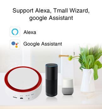 Wifi Home Alarm - Smart Security Alarm System