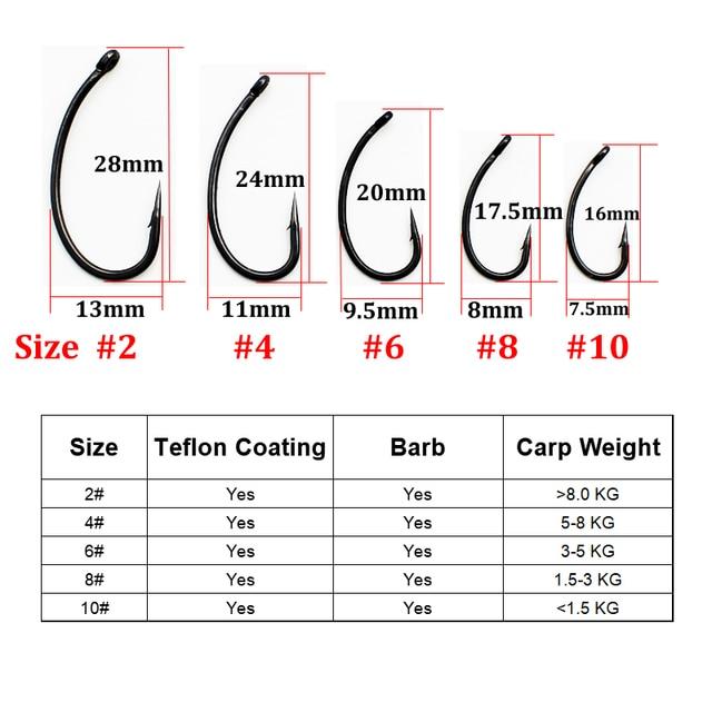Best No1 Teflon Coating Carp fishing Barbed Gripper Gnippen Hooks Fishhooks cb5feb1b7314637725a2e7: 30pcs Size 10 30pcs Size 4 30pcs Size 6 30pcs Size 8 30PCS-Size 2