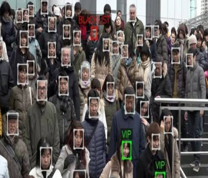 Customize Face Facial Recognition System