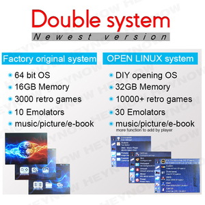 Image 3 - כפול מערכת לינוקס רטרו וידאו קונסולת משחקי 2.8 אינץ IPS מסך נייד כף יד משחק נגן RG300 32GB TF 13000 משחקים קלאסיים