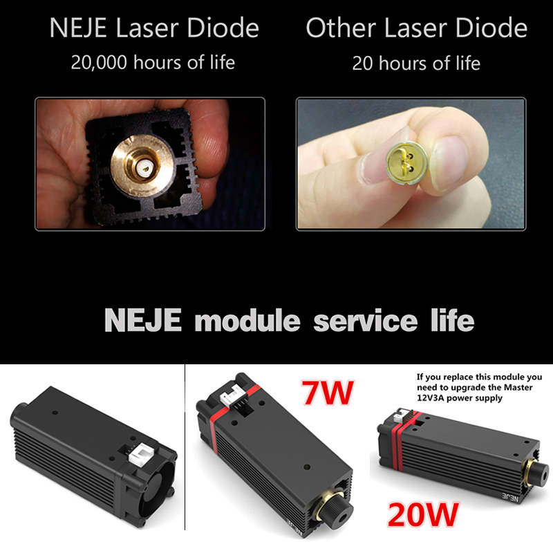 Powerful 20W 450nm blue laser module DIY laser head for Master Series CNC laser engraving machine Accessory with Wrench