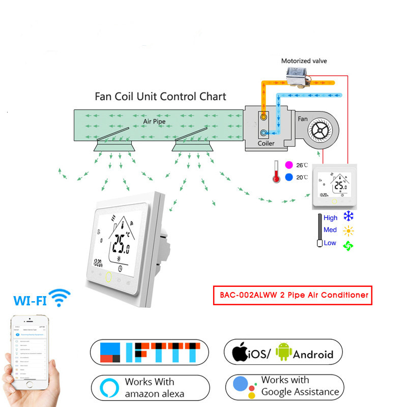 2 Pipe WiFi Smart Central Air Conditioner Thermostat Temperature Controller 3 Speed Fan Coil Unit Work With Alexa Google Home (2