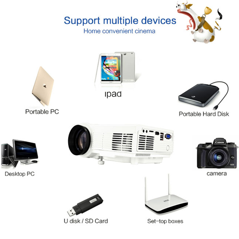 POWERFUL Q5 Mini Projector With 720P Full-HD 800×600 Resolution Wireless Sync Display