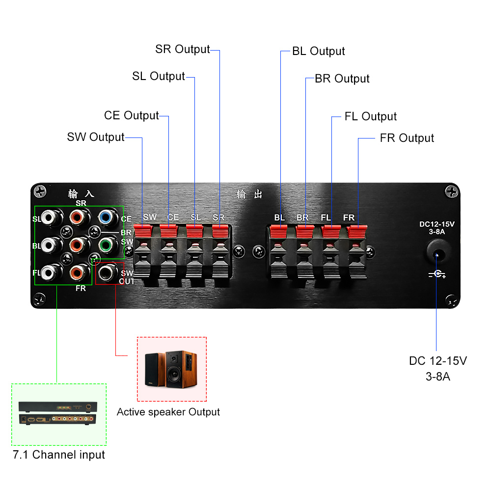 AIYIMA 7.1 Home Theater Power AV Amplifier 8x20W 8 Channel Audio Sound Amplifier Active Subwoofer Speaker Amplificador - 4
