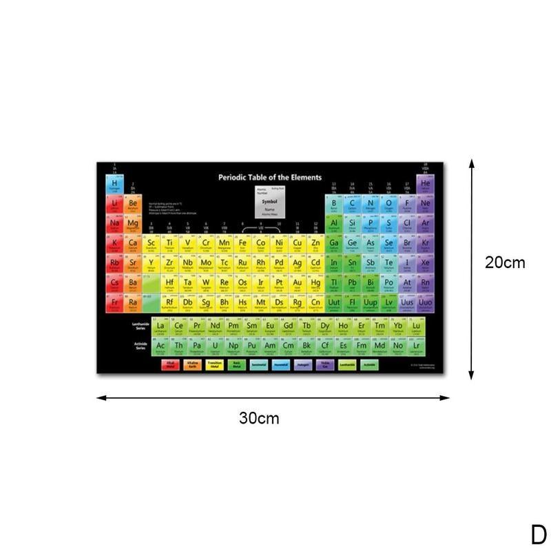 Горячая элемент цикл стол плакат вешается на стену английские буквы школьные офисные украшения живопись плакат канцелярские принадлежности - Цвет: D(20X30)