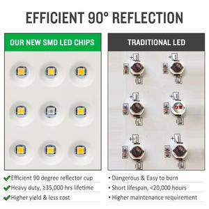 Image 3 - Full Spectrum Led Grow Light Indoor Grow Lights For Plants 3000W Phyto Lamp 3500K For Flowers Seed Growing Daisy Chain Fitolamp