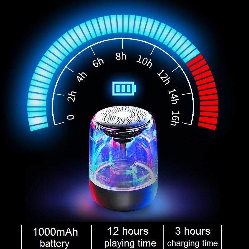 Bluetooth Lautsprecher Tragbare Wireless Mini Lautsprecher Sound System 6D Stereo Musik Surround Bluetooth TF AUX USB TWS Anschluss