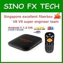 Fibremedia TU160 singapour vente chaude boîte de fibres stable singapour meilleure boîte de fibres stable et lisse pk fibre box S8