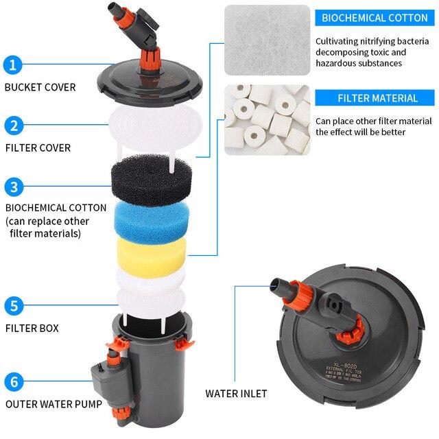 External Aquarium Pump - Super Quite & Durable  4