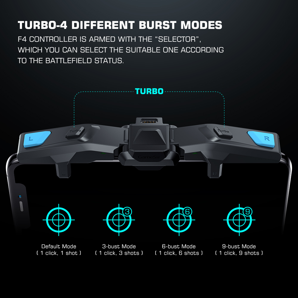 GameSir F4 Falcon PUBG Mobile Gaming Controller Gamepad Plug and Play for iPhone / Android Zero Latency for Call of Duty 5