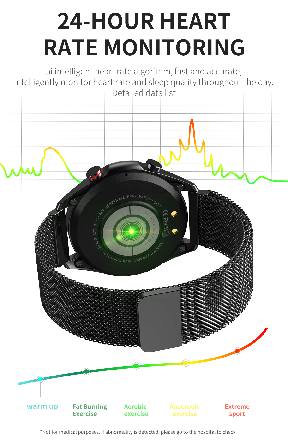 inteligente freqüência cardíaca monitor de pressão arterial