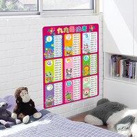 [SHIJUEHEZI] красочные Таблица размножения настенные наклейки DIY мультфильм шаблон стены Искусство для детской комнаты украшение для детской сп...