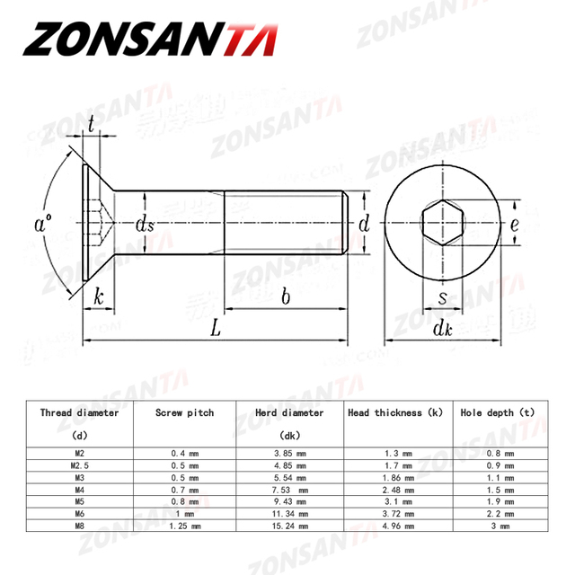 ZONSANTA M2 M2.5 M3 M4 M5 M6 Din7991 304 stainless steel Bolt Hexagon Hex Socket Flat Head Countersunk Screw Furniture screws